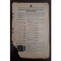 Дореволюционный каталог-ценник на фото и принадлежности