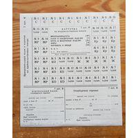Продуктовая карточка СССР Е-12 7я категория инвалиды  198- г выпусколась на особые случаи в стране в том числе для войны