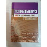 История Беларуси.Весь школьный курс в таблицах(на бел.яз)