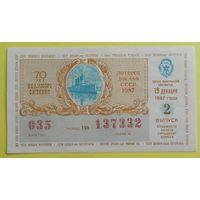 Лотерейный билет ДОСААФ Выпуск 2 (19.12.1987)