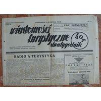 Газета Вядомосци турыстычнэ, 1933
